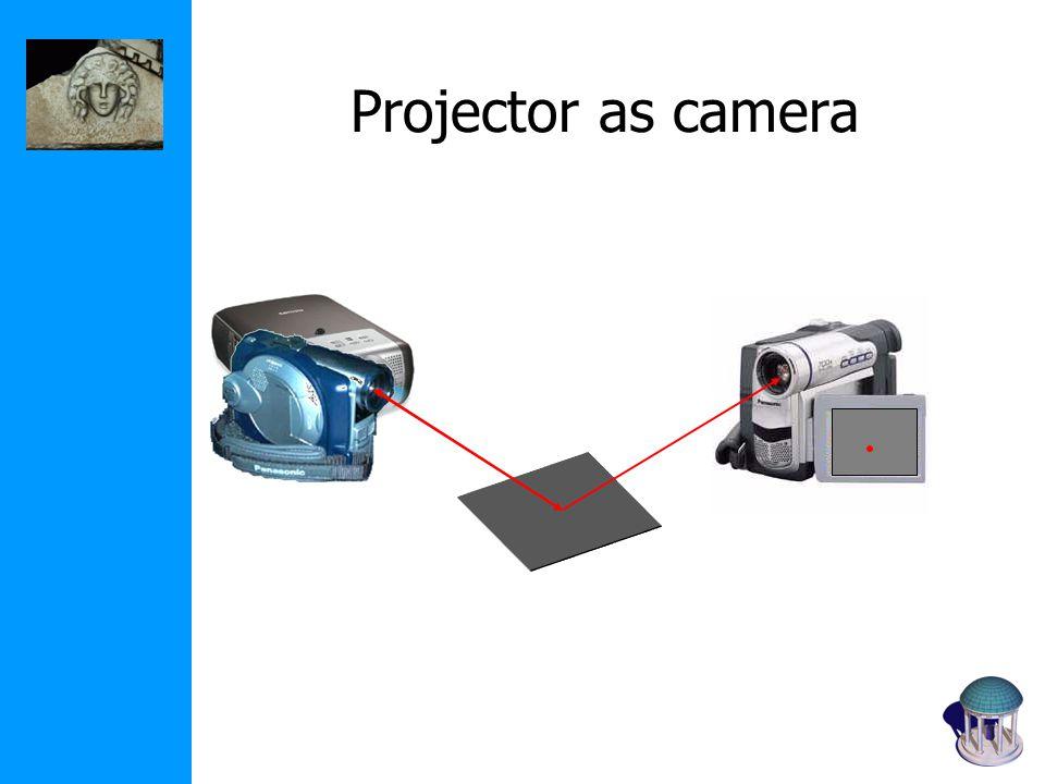 Projector as camera
