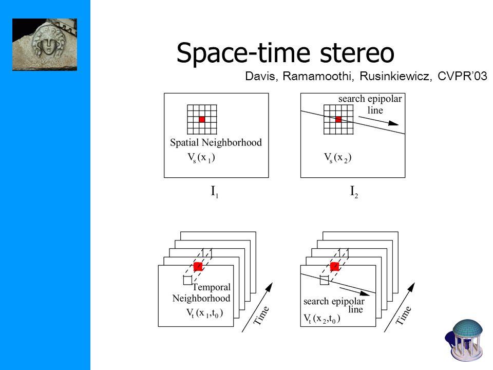 Space-time stereo Davis, Ramamoothi, Rusinkiewicz, CVPR'03