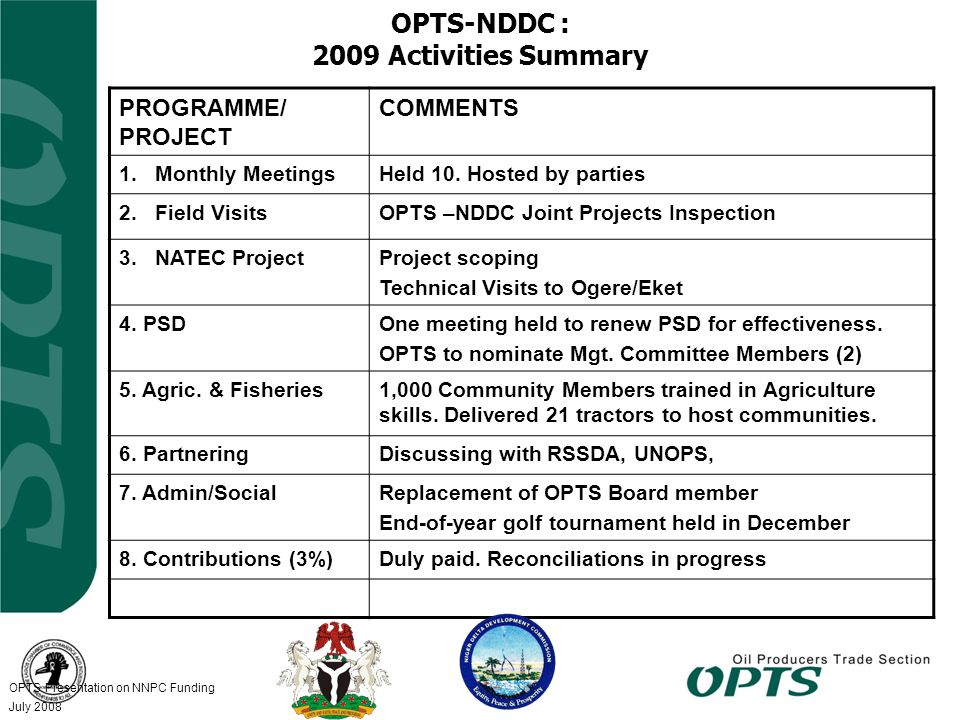 OPTS Presentation on NNPC Funding 2 July 2008 OPTS-NDDC : 2009 Activities Summary PROGRAMME/ PROJECT COMMENTS 1.