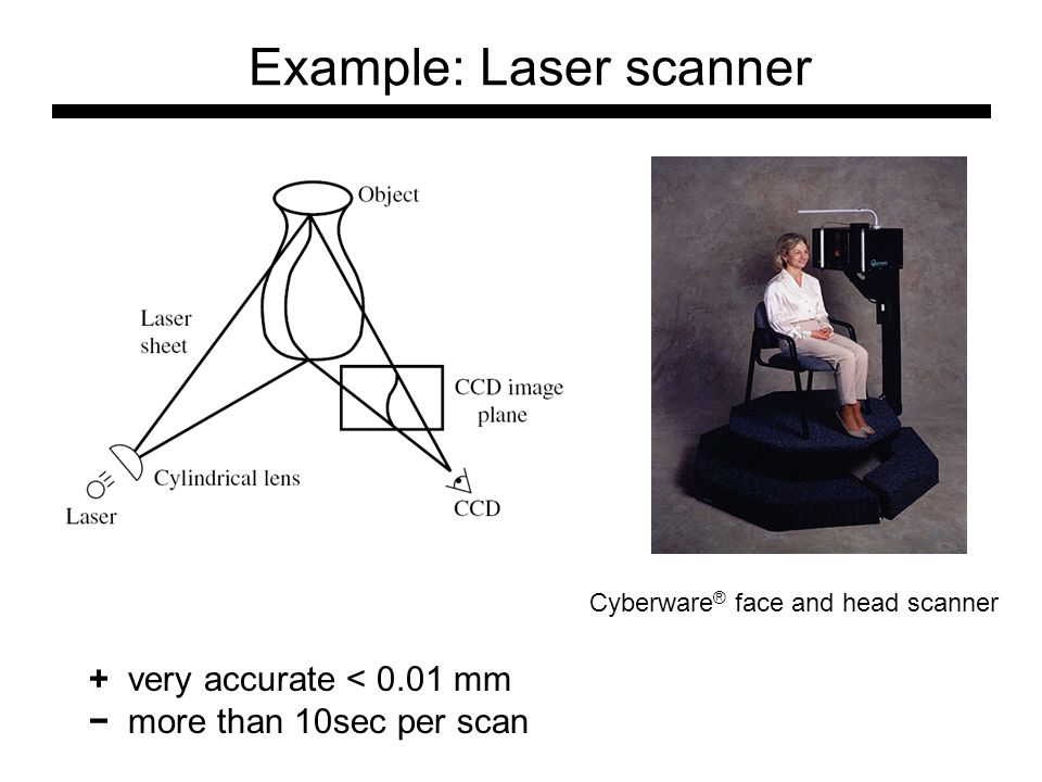 Example: Laser scanner Cyberware ® face and head scanner + very accurate < 0.01 mm − more than 10sec per scan
