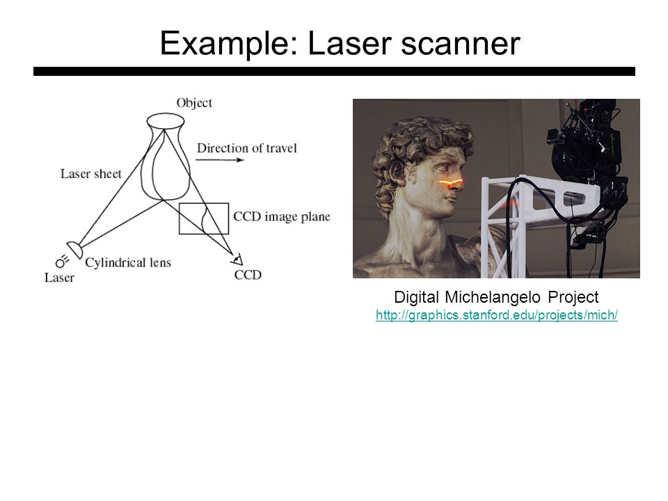 Digital Michelangelo Project http://graphics.stanford.edu/projects/mich/ Example: Laser scanner