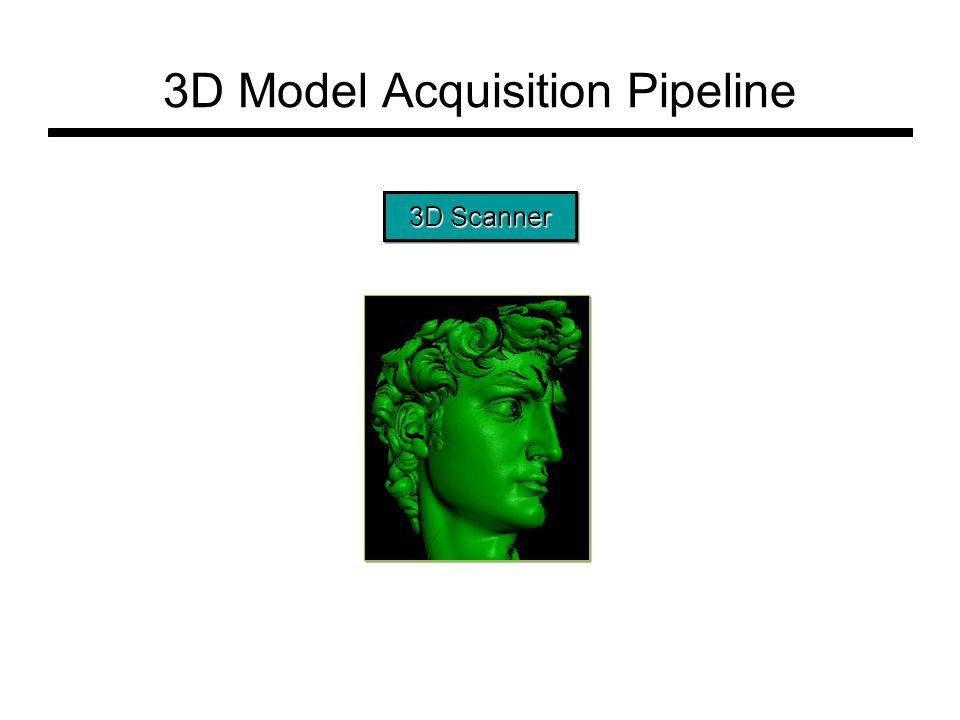 3D Model Acquisition Pipeline 3D Scanner