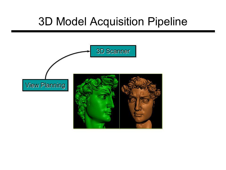 3D Model Acquisition Pipeline 3D Scanner View Planning