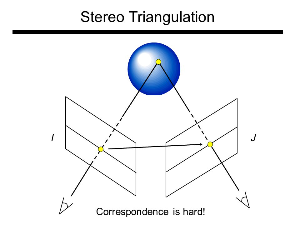 Stereo Triangulation IJ Correspondence is hard!