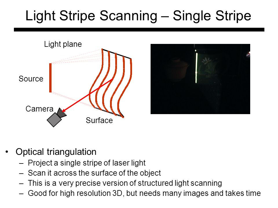 Light Stripe Scanning – Single Stripe Camera Source Surface Light plane Optical triangulation –Project a single stripe of laser light –Scan it across the surface of the object –This is a very precise version of structured light scanning –Good for high resolution 3D, but needs many images and takes time