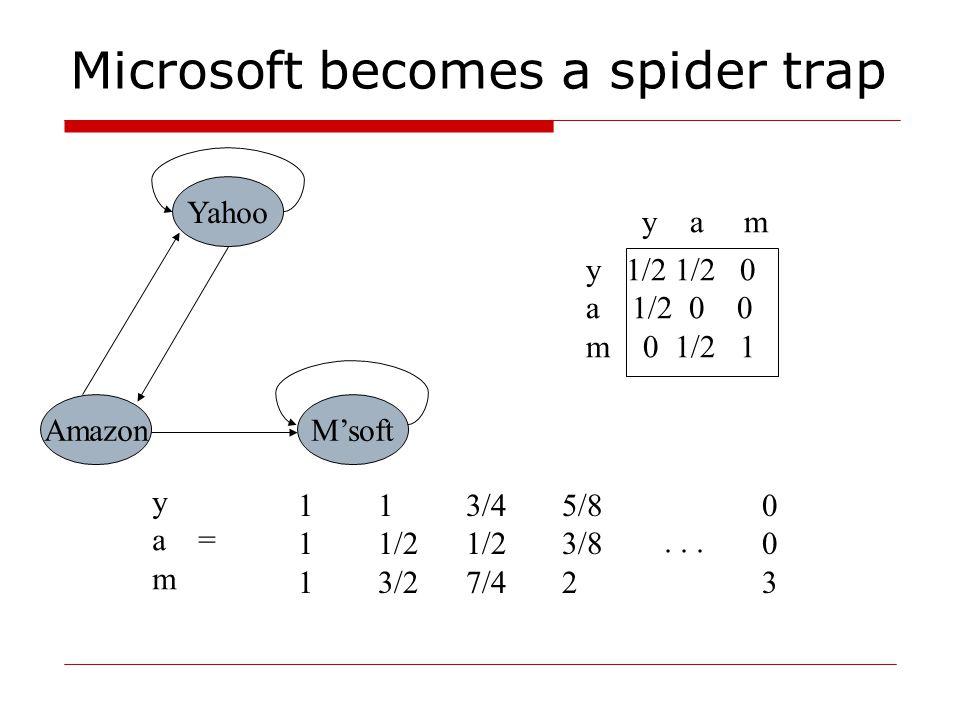 Microsoft becomes a spider trap Yahoo M'softAmazon y 1/2 1/2 0 a 1/2 0 0 m 0 1/2 1 y a m y a = m 111111 1 1/2 3/2 3/4 1/2 7/4 5/8 3/8 2 003003...