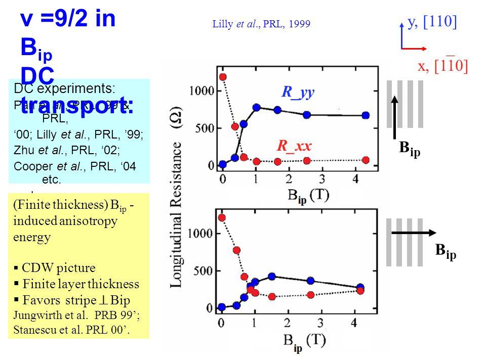 DC experiments: Pan et al., PRL, '99 & PRL, '00; Lilly et al., PRL, '99; Zhu et al., PRL, '02; Cooper et al., PRL, '04 etc.