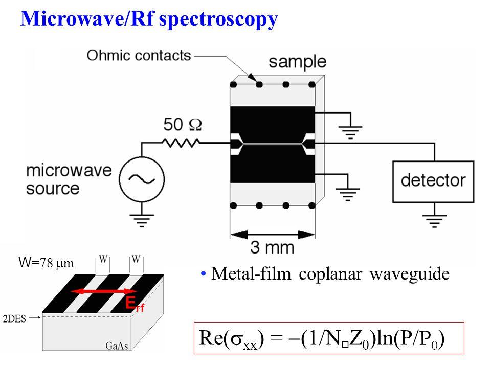 W =78  m Metal-film coplanar waveguide Microwave/Rf spectroscopy Re(  xx ) =  (1/N  Z 0 )ln(P/ P 0 ) E rf