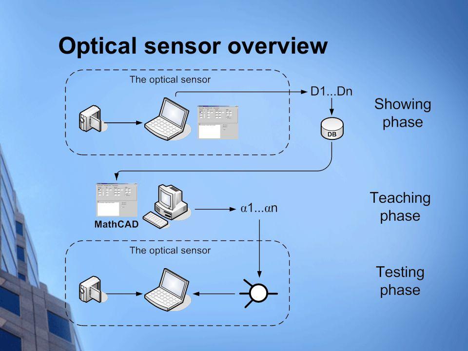 Optical sensor overview