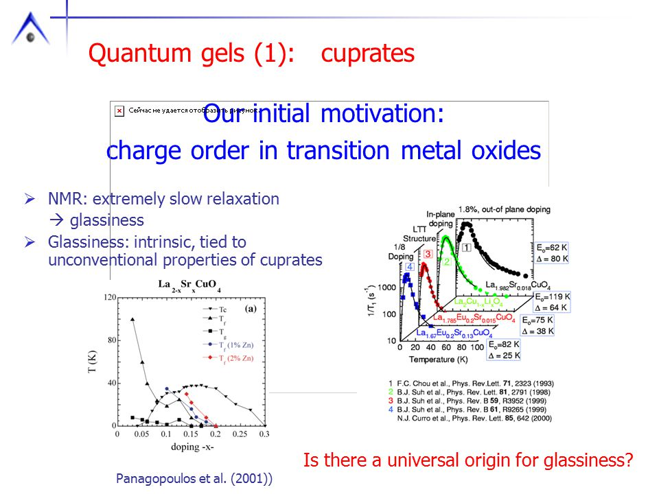 Our initial motivation: charge order in transition metal oxides Quantum gels (1): cuprates  NMR: extremely slow relaxation  glassiness  Glassiness: intrinsic, tied to unconventional properties of cuprates Panagopoulos et al.