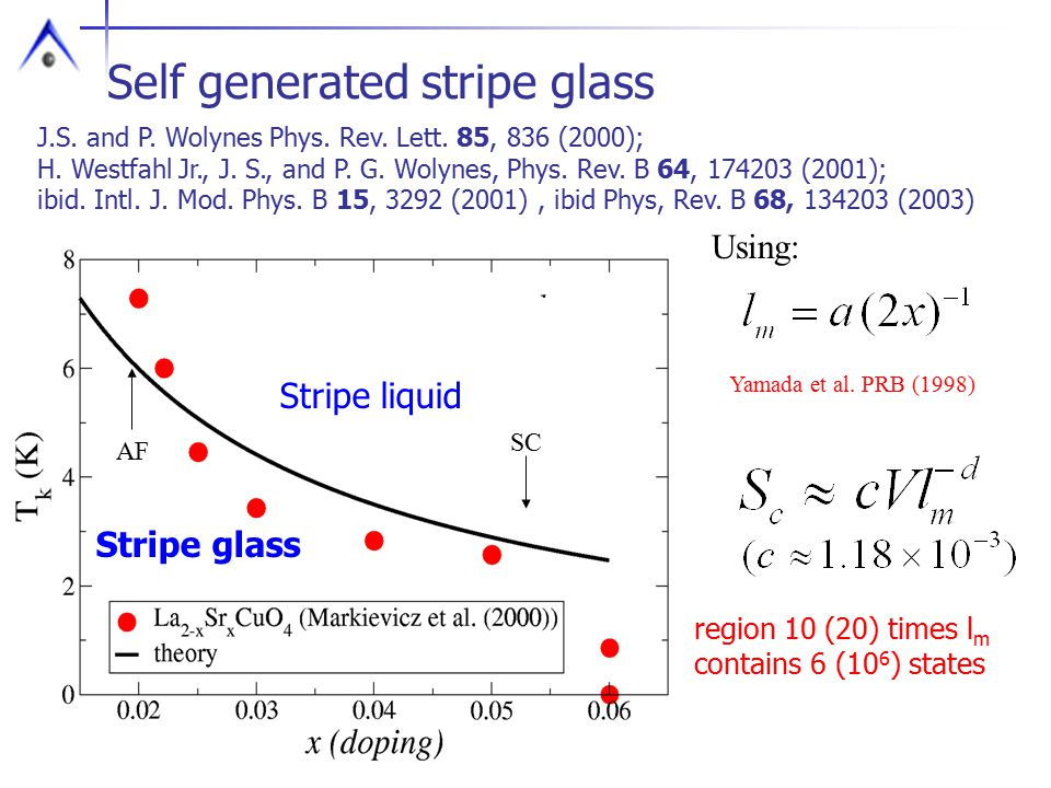Self generated stripe glass Using: Yamada et al. PRB (1998) SC AF Stripe glass Stripe liquid J.S. and P. Wolynes Phys. Rev. Lett. 85, 836 (2000); H. W