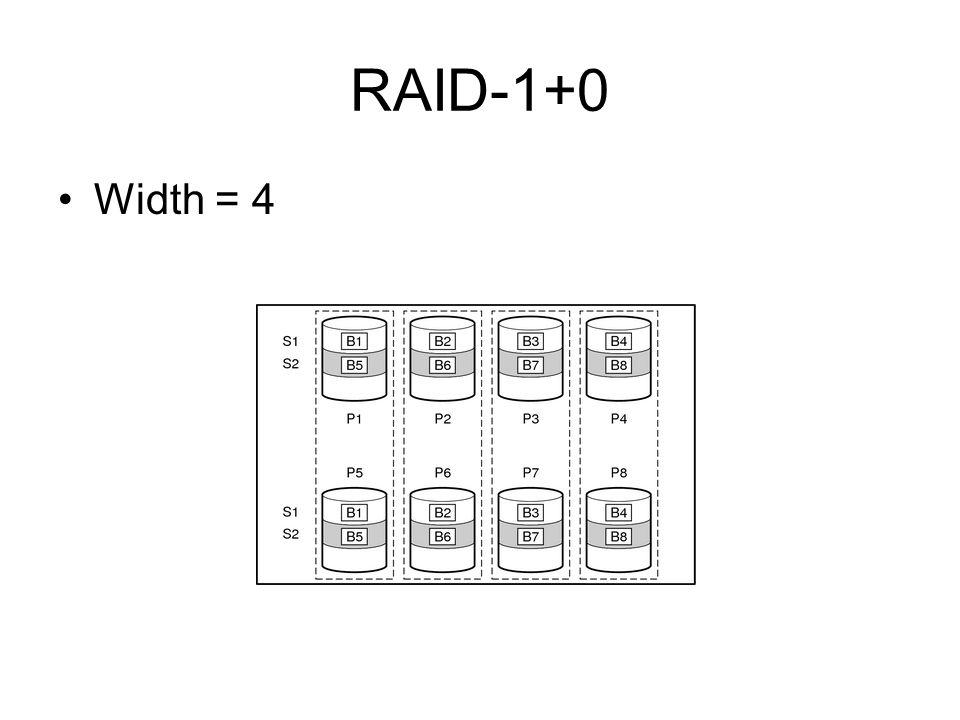 RAID-1+0 Width = 4