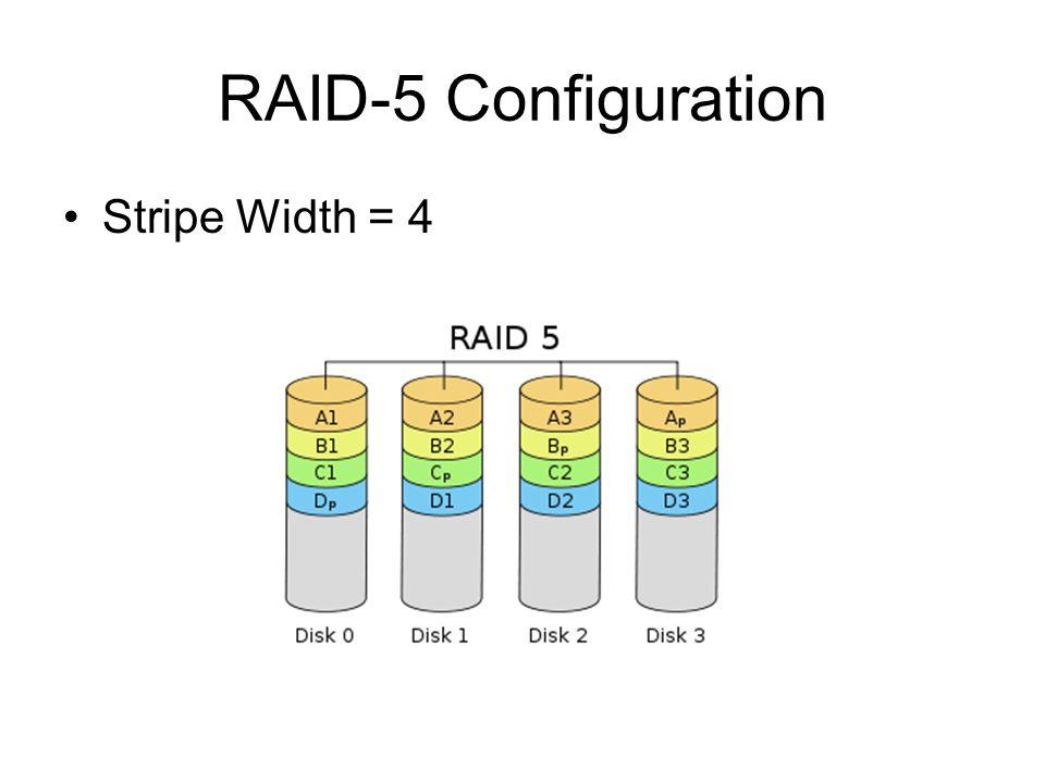 RAID-5 Configuration Stripe Width = 4