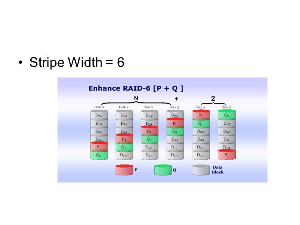 Stripe Width = 6