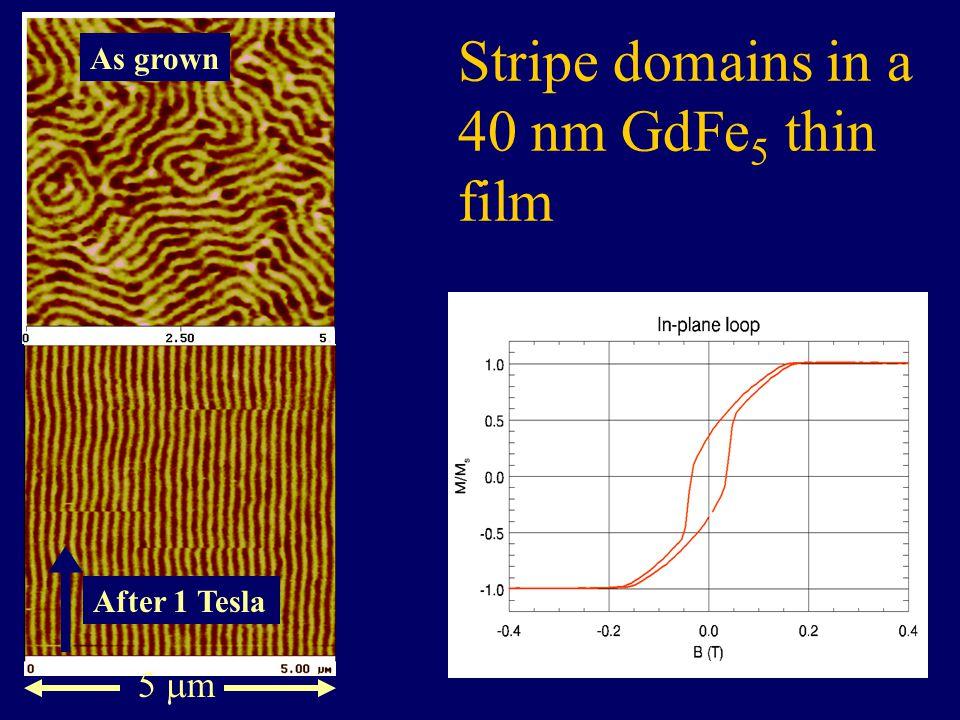 Shape anisotropy Uniaxial anisotropy Strong stripes Stripe domains Closure domains z y x Weak stripes