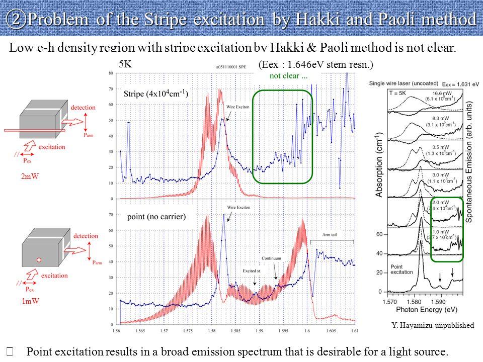Idea : Stripe + Point 2-laser excitation - Point excitation : broader emission light source.