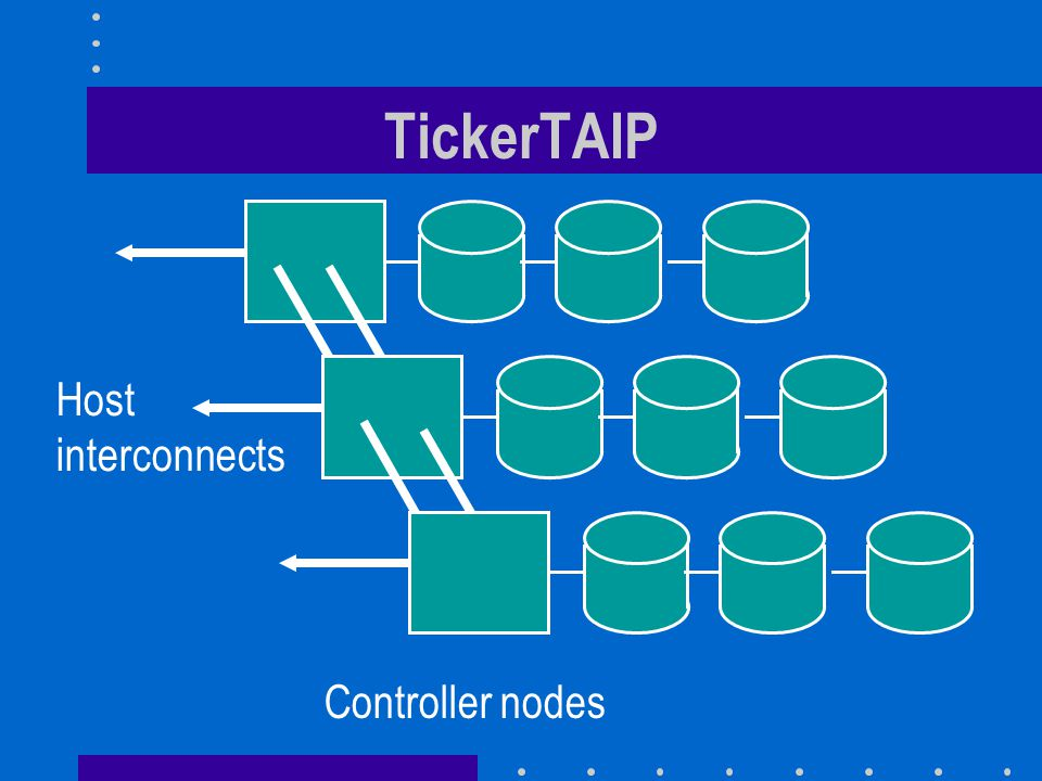 Disk Scheduling Considered – First come first served (FCFS): implemented in the working prototype – Shortest seek time first (SSTF): – Shortest access time first (SATF): Considers both seek time and rotation time – Batched nearest neighbor (BNN): Runs SATF on all reuests in queue Not discussed in class in Fall 2005