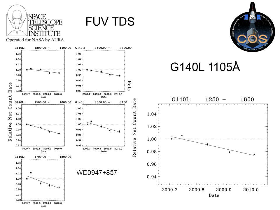 G140L 1105Å FUV TDS WD0947+857
