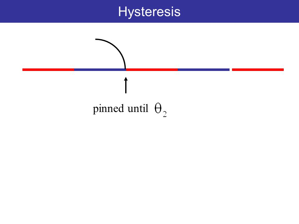 Hysteresis pinned until