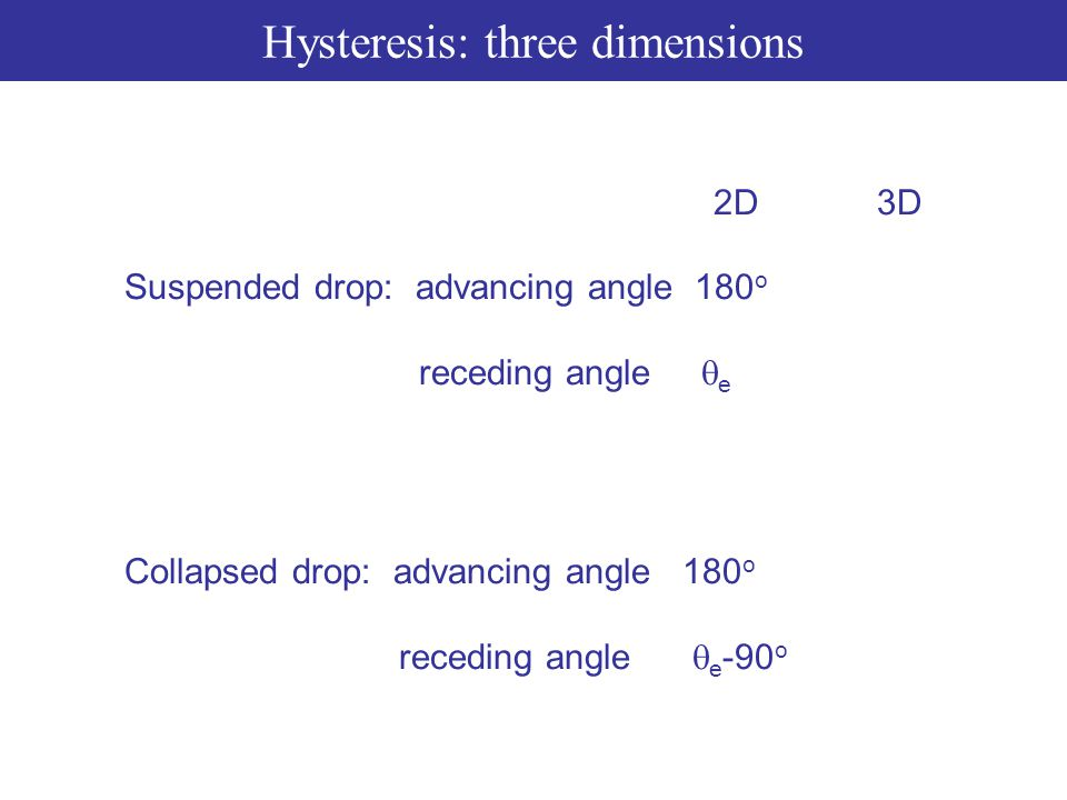 Hysteresis: three dimensions 2D 3D Suspended drop: advancing angle 180 o receding angle  e Collapsed drop: advancing angle 180 o receding angle  e -