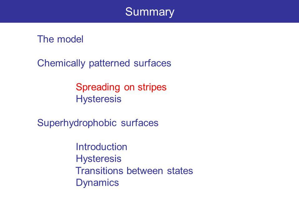 Hysteresis stick slip jump (slip) advancing receding stick (slip) jump slip