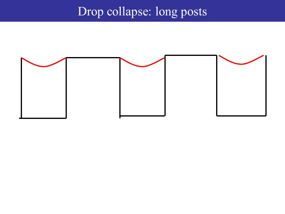 Drop collapse: long posts
