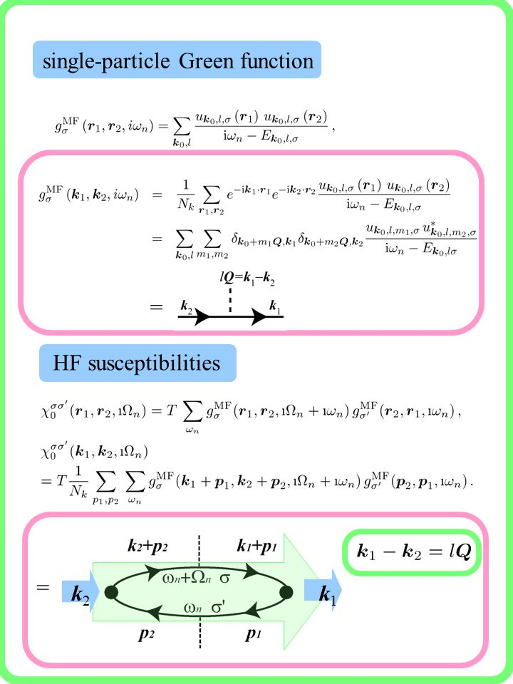 single-particle Green function HF susceptibilities = k2k2 k1k1 =