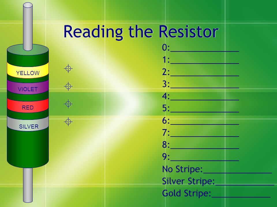 Reading the Resistor                 0:______________ 1:______________ 2:______________ 3:______________ 4:______________ 5:______________ 6:______________ 7:______________ 8:______________ 9:______________ No Stripe:______________ Silver Stripe:____________ Gold Stripe:____________ RED VIOLET YELLOW SILVER