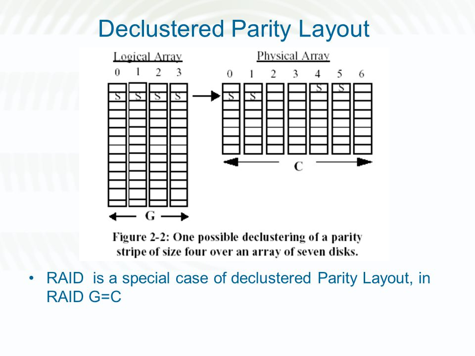 Declustered Parity Layout RAID is a special case of declustered Parity Layout, in RAID G=C