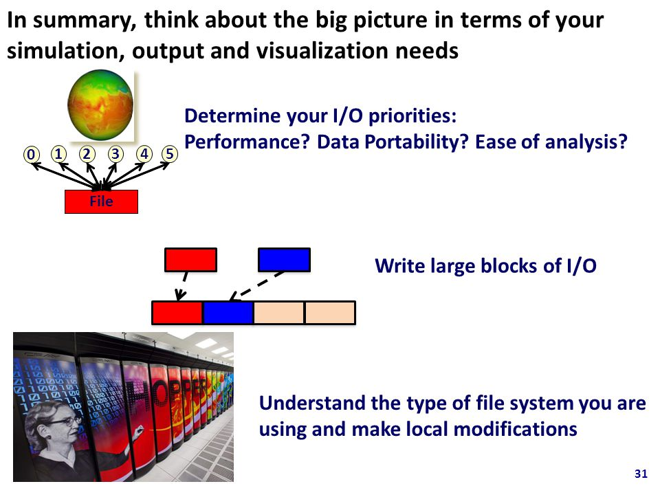 In summary, think about the big picture in terms of your simulation, output and visualization needs Determine your I/O priorities: Performance.