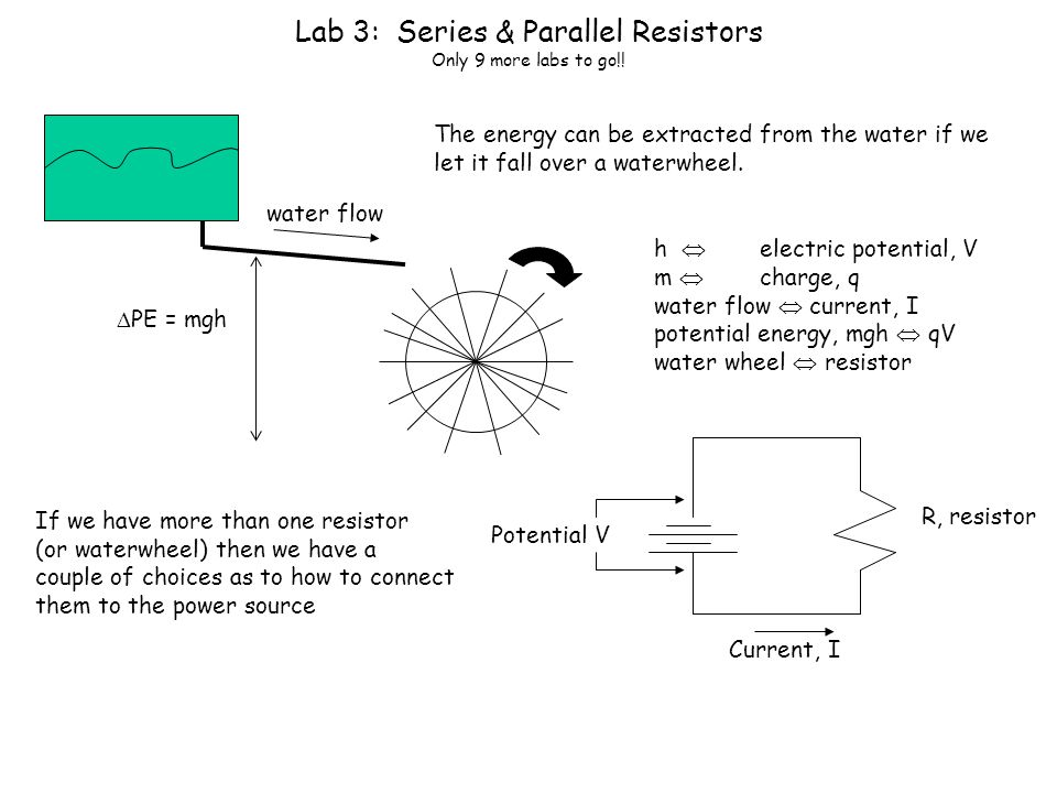 Lab 3: Series & Parallel Resistors Only 9 more labs to go!.