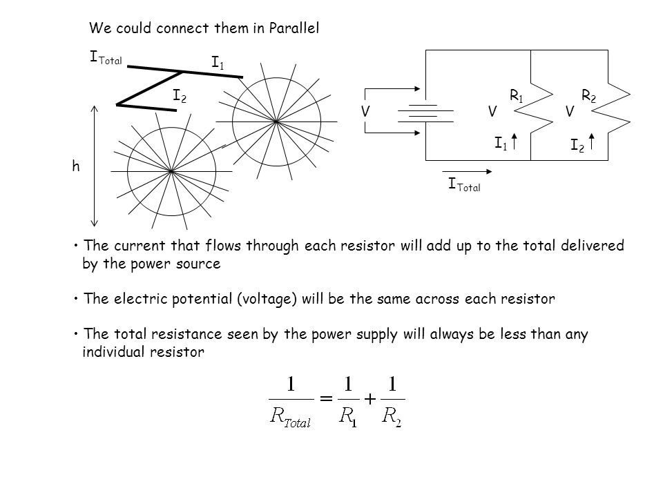 h I Total I1I1 I2I2 We could connect them in Parallel V I Total I1I1 I2I2 R1R1 R2R2 VV The current that flows through each resistor will add up to the total delivered by the power source The electric potential (voltage) will be the same across each resistor The total resistance seen by the power supply will always be less than any individual resistor