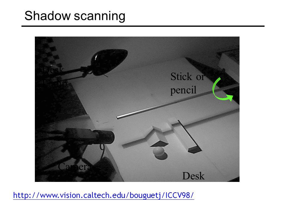 Shadow scanning Desk Lamp Camera Stick or pencil Desk http://www.vision.caltech.edu/bouguetj/ICCV98/