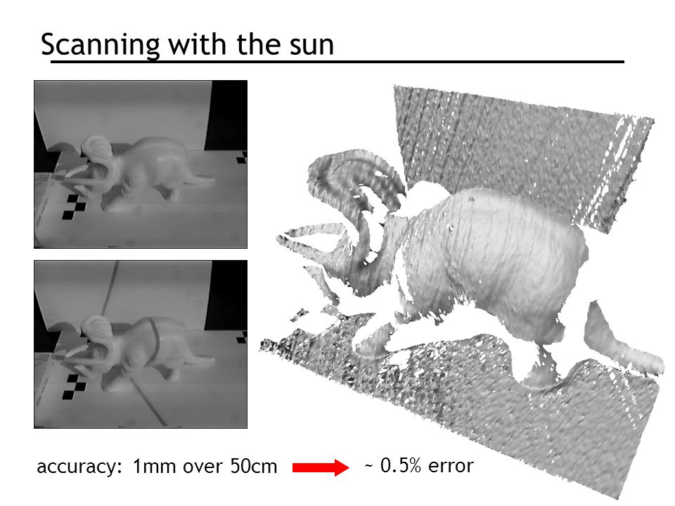 accuracy: 1mm over 50cm ~ 0.5% error Scanning with the sun