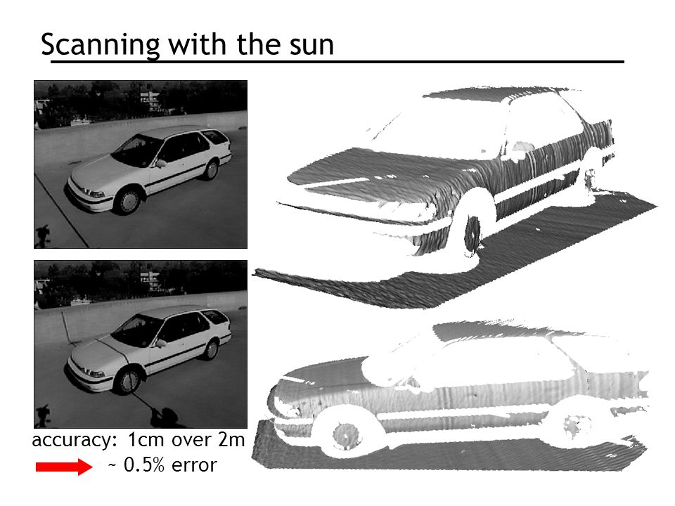 accuracy: 1cm over 2m ~ 0.5% error Scanning with the sun