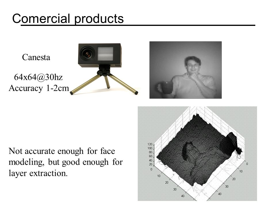 Comercial products Canesta 64x64@30hz Accuracy 1-2cm Not accurate enough for face modeling, but good enough for layer extraction.