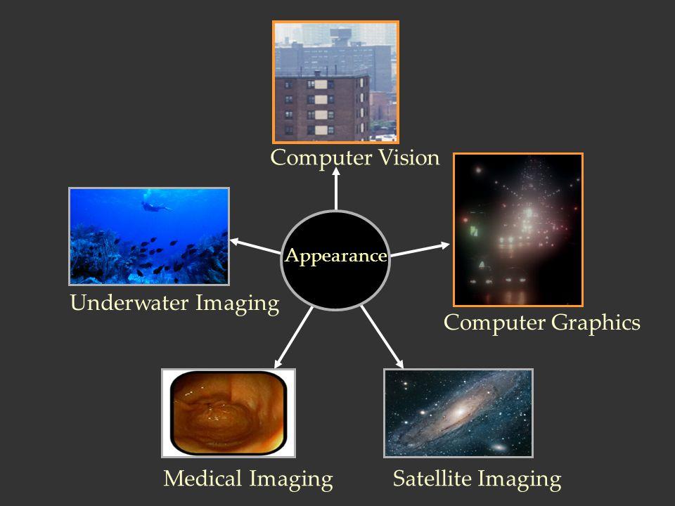 Computer Vision Computer Graphics Satellite Imaging Underwater Imaging Medical Imaging Appearance