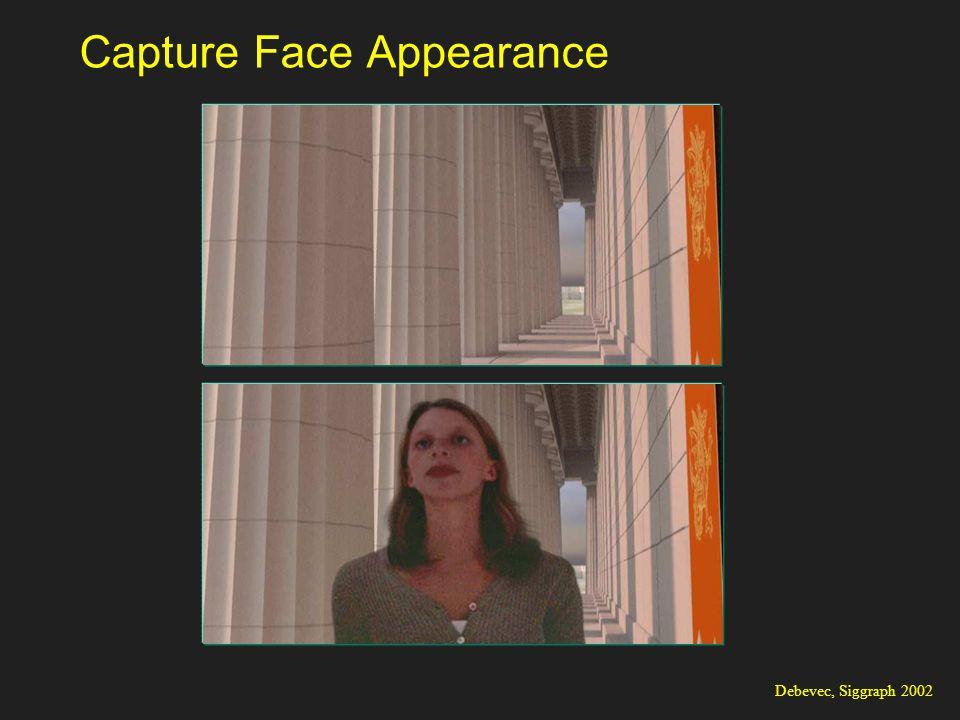 Debevec, Siggraph 2002 Capture Face Appearance