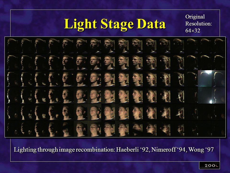 Light Stage Data Original Resolution: 64  32 Lighting through image recombination: Haeberli '92, Nimeroff '94, Wong '97