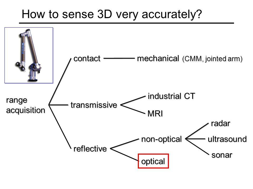 range acquisition contact transmissive reflective non-optical optical industrial CT mechanical (CMM, jointed arm) radar sonar MRI ultrasound