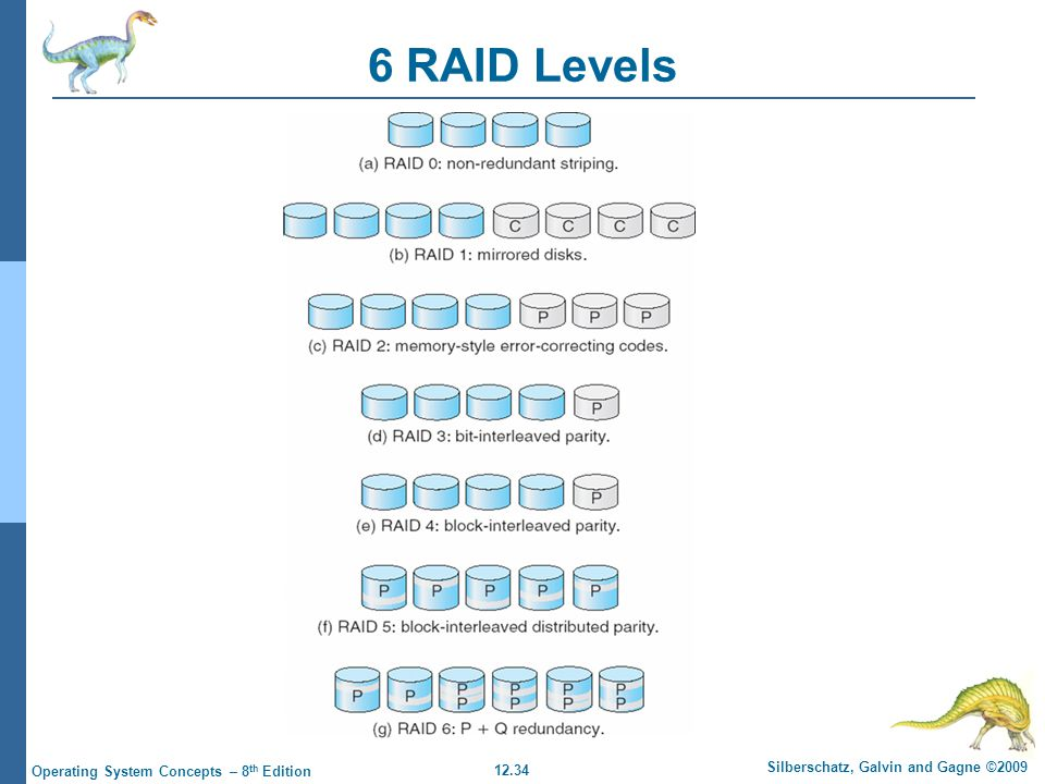 12.34 Silberschatz, Galvin and Gagne ©2009 Operating System Concepts – 8 th Edition 6 RAID Levels