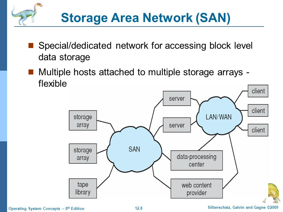 12.8 Silberschatz, Galvin and Gagne ©2009 Operating System Concepts – 8 th Edition Storage Area Network (SAN) Special/dedicated network for accessing block level data storage Multiple hosts attached to multiple storage arrays - flexible
