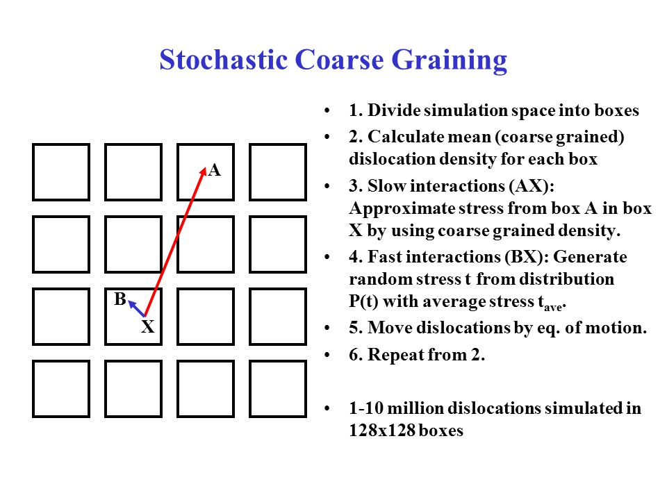 Stochastic Coarse Graining 1. Divide simulation space into boxes 2.