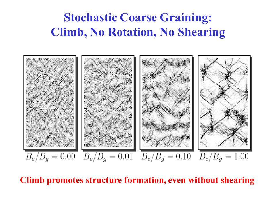Stochastic Coarse Graining: Climb, No Rotation, No Shearing Climb promotes structure formation, even without shearing