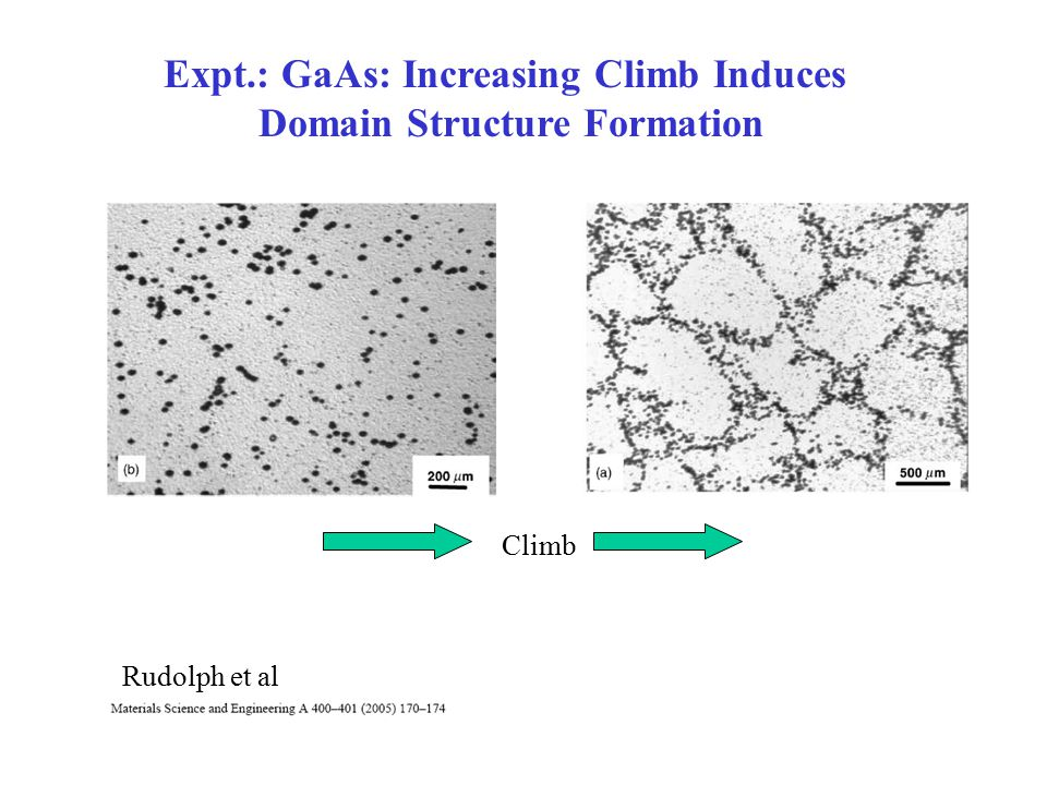 Rudolph et al Expt.: GaAs: Increasing Climb Induces Domain Structure Formation Climb