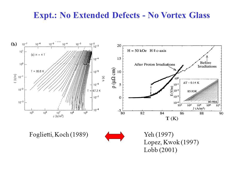 Expt.: No Extended Defects - No Vortex Glass Yeh (1997) Lopez, Kwok (1997) Lobb (2001) Foglietti, Koch (1989)