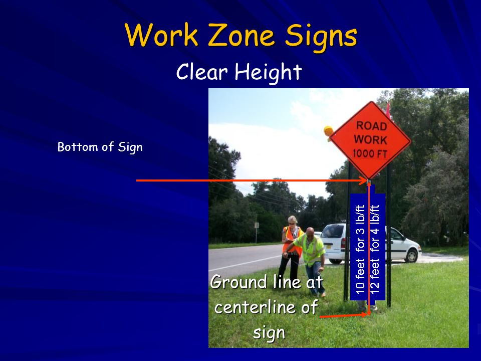 Work Zone Signs 10 feet for 3 lb/ft 12 feet for 4 lb/ft Clear Height Ground line at centerline of sign Bottom of Sign