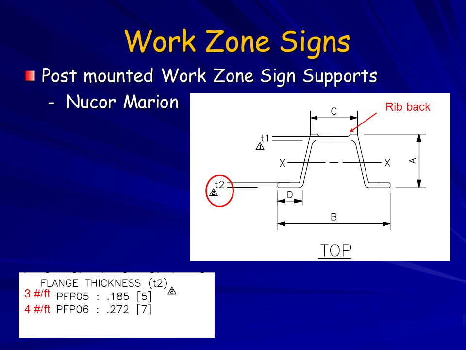 Work Zone Signs 3 #/ft 4 #/ft Post mounted Work Zone Sign Supports - Nucor Marion Rib back