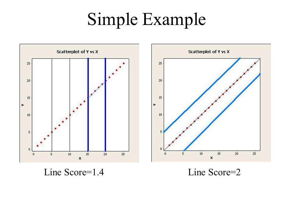 Simple Example Line Score=1.4Line Score=2