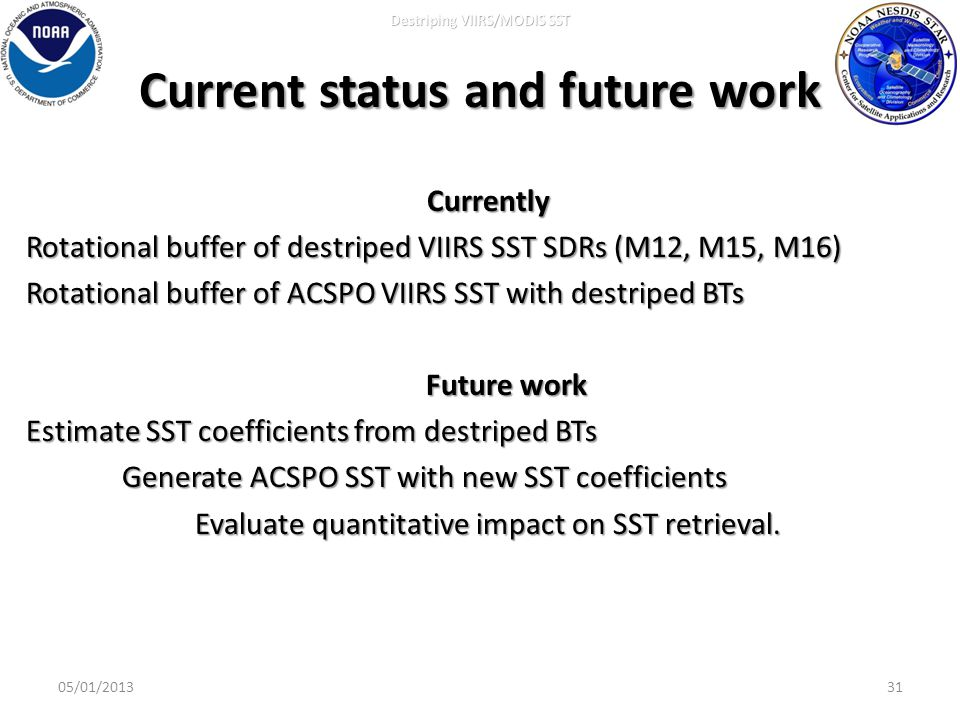 Current status and future work 31 Currently Rotational buffer of destriped VIIRS SST SDRs (M12, M15, M16) Rotational buffer of ACSPO VIIRS SST with de